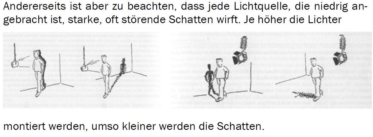 Auszug aus der kleinen Filmschule von Reinhold Wurm Ausgabe 11 2008
